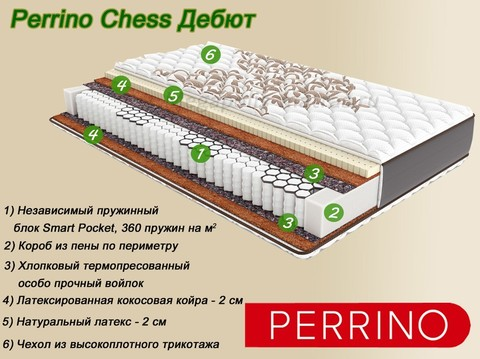 Матрас Perrino Chess Дебют в Мегаполис-матрас