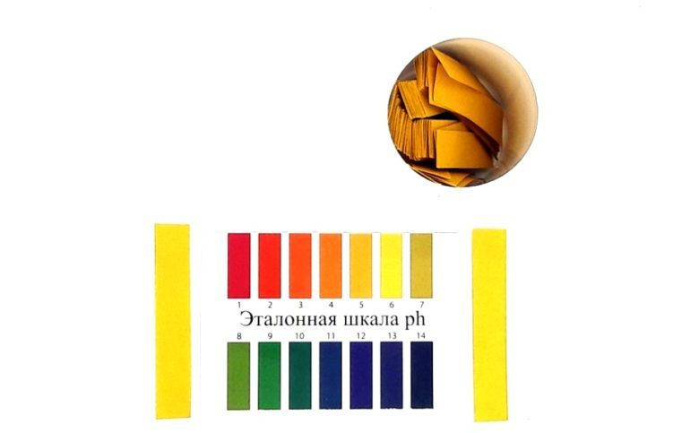 Шкала Роттингер pH 1-14 №80