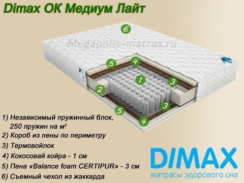 Матрас Димакс ОК Медиум Лайт заказать в Москве со скидкой от Мегаполис-матрас