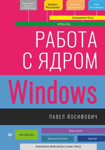 Работа с ядром Windows
