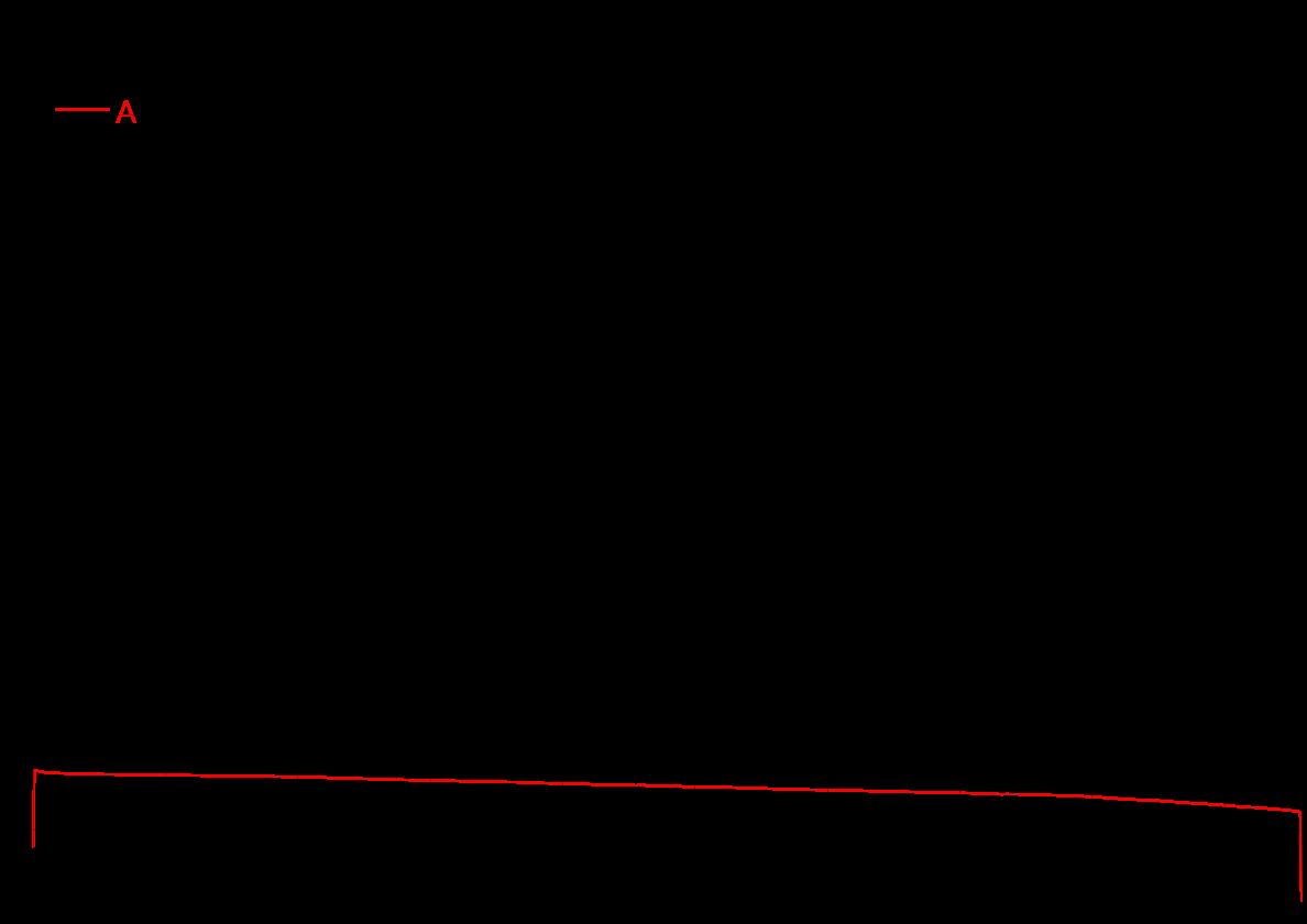 Аккумуляторная батарея 48 В 9.6 Ач