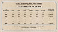 Chicopee CNL Mini Puppy Lamb & Rice сухой корм для щенков мелких пород с ягненком и рисом 2 кг