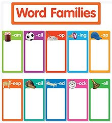 Word Families: Bulletin Board (35 pieces) ***