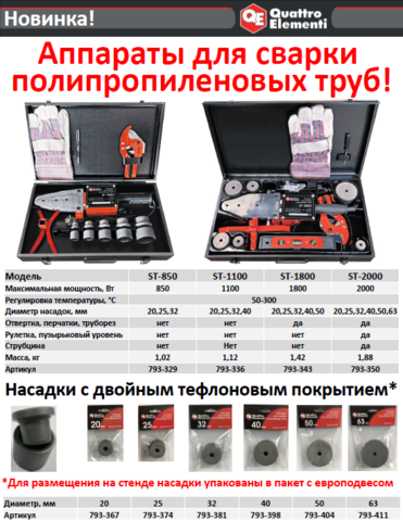 Сварочный аппарат д/пласт труб QUATTRO ELEMENTI ST-2000 (2000Вт,20-63мм,струбц,перч,уров,ножн,кейс)