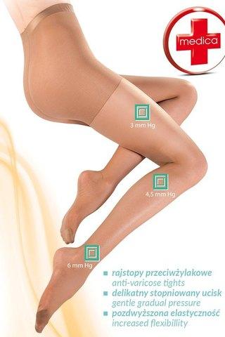 Колготки с расслабляющим эффектом Medica Relax 40 ден