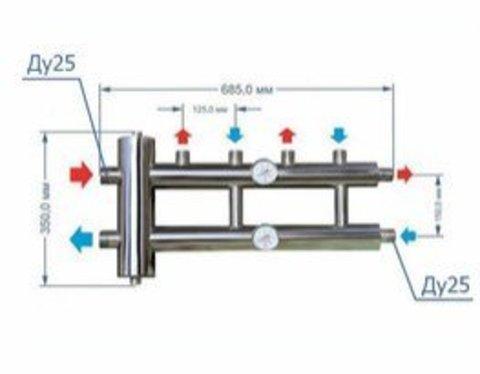 Гидрострелка с котловым коллектором GSK 25-2.1