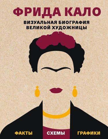 Фрида Кало. Визуальная биография великой художницы